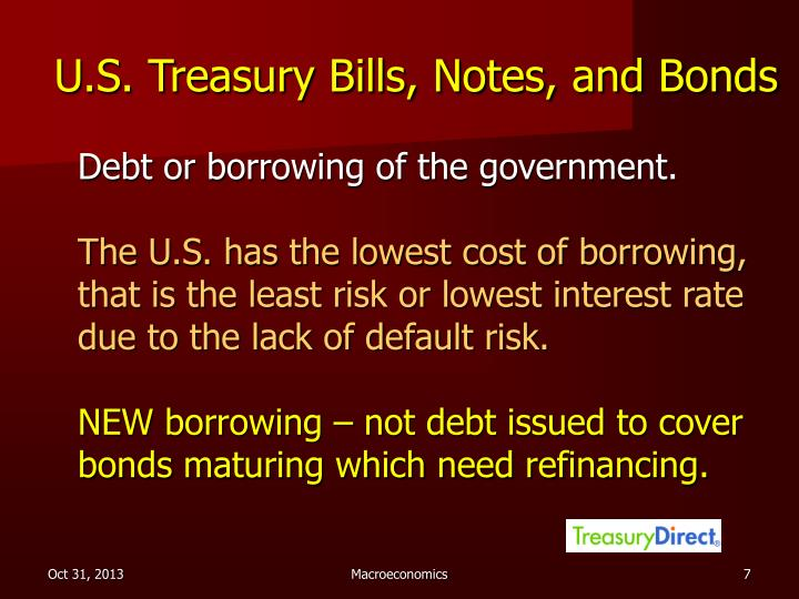 U.S. Treasury Bills, Notes, and Bonds