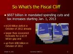 so what s the fiscal cliff