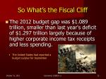 so what s the fiscal cliff2