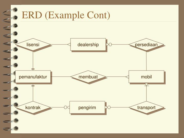 ERD (Example Cont)