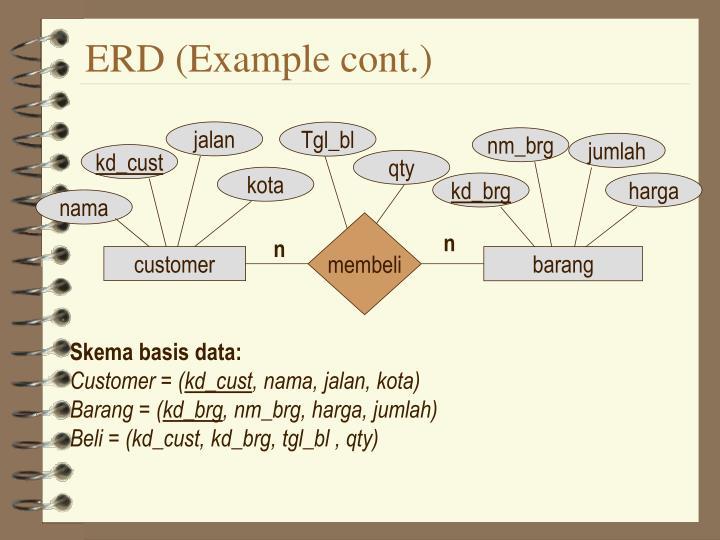 ERD (Example cont.)