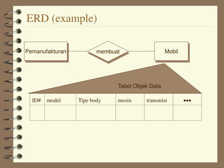 ERD (example)