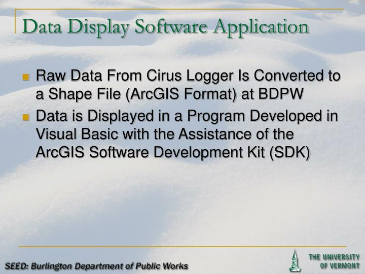 Data Display Software Application