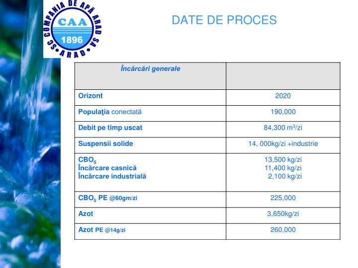 DATE DE PROCES