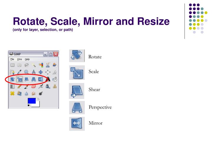Rotate, Scale, Mirror and Resize
