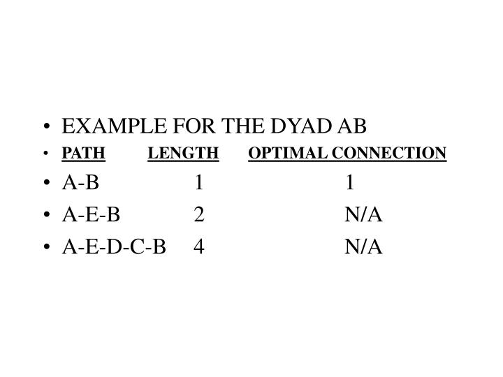 EXAMPLE FOR THE DYAD AB