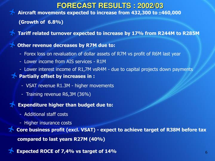 FORECAST RESULTS : 2002/03