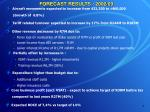 forecast results 2002 03