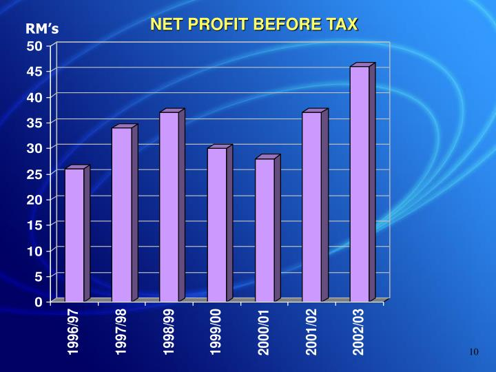 NET PROFIT BEFORE TAX