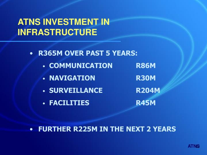 ATNS INVESTMENT IN INFRASTRUCTURE