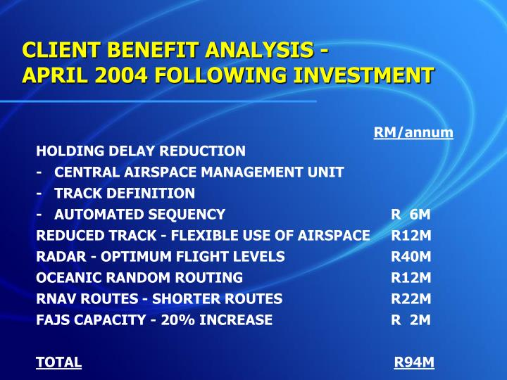 CLIENT BENEFIT ANALYSIS -
