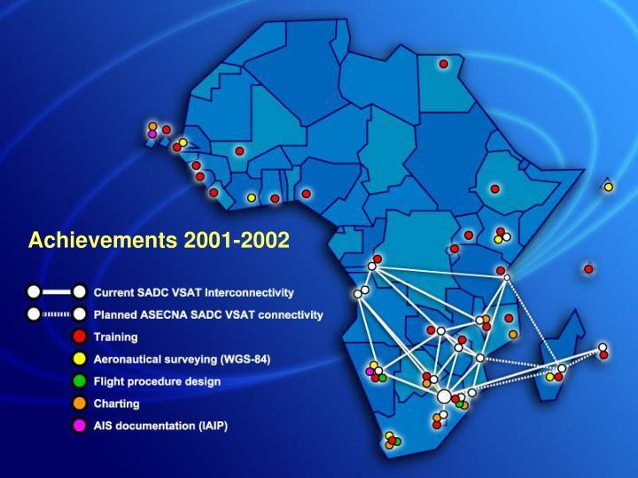 Achievements 2001-2002