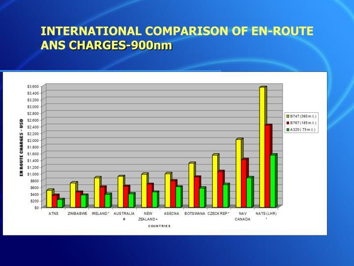 INTERNATIONAL COMPARISON OF EN-ROUTE