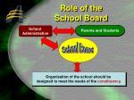 role of the school board