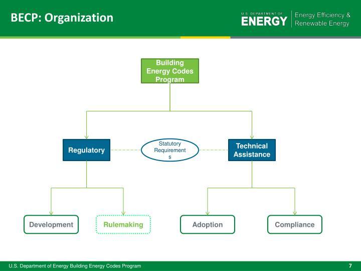 BECP: Organization