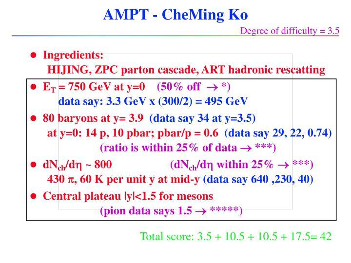AMPT - CheMing Ko