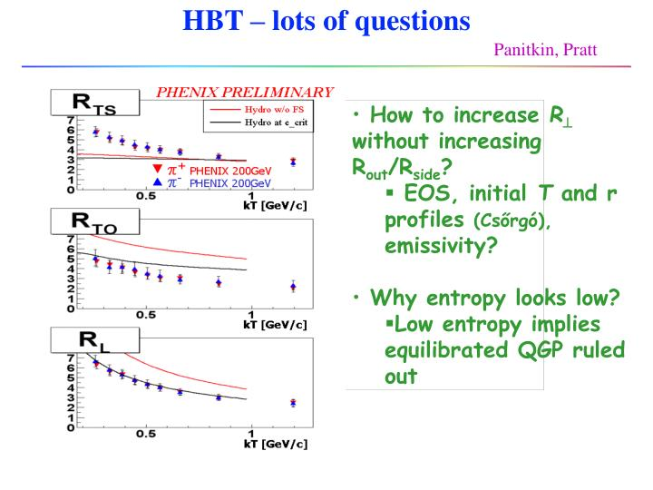 HBT – lots of questions