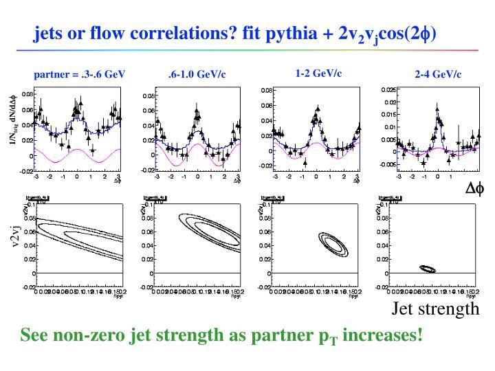 jets or flow correlations? fit pythia + 2v
