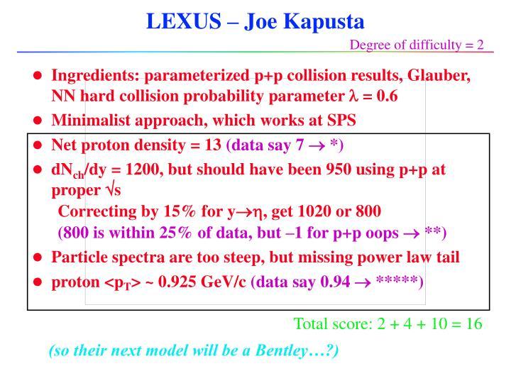 LEXUS – Joe Kapusta