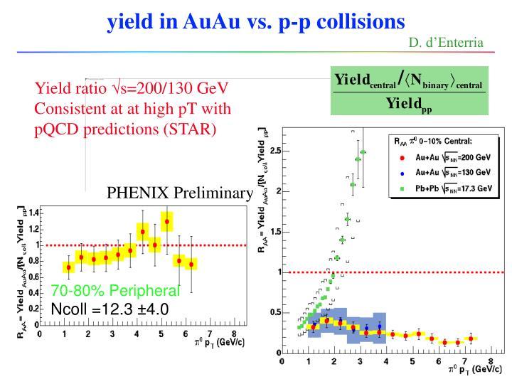 yield in AuAu vs. p-p collisions