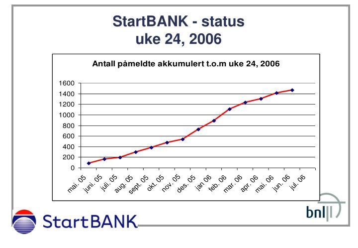 StartBANK - status