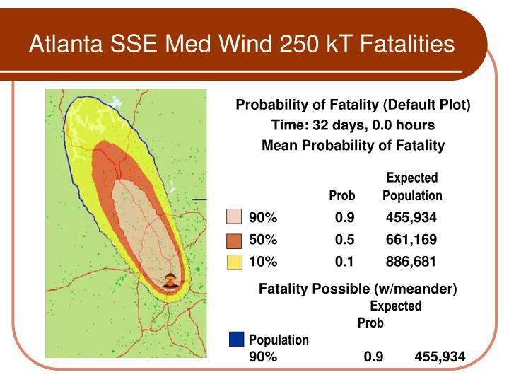 Atlanta SSE Med Wind 250 kT Fatalities