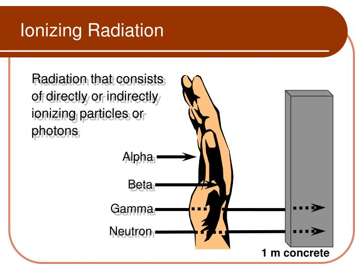 Ionizing Radiation
