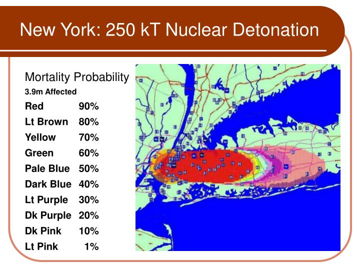 New York: 250 kT Nuclear Detonation