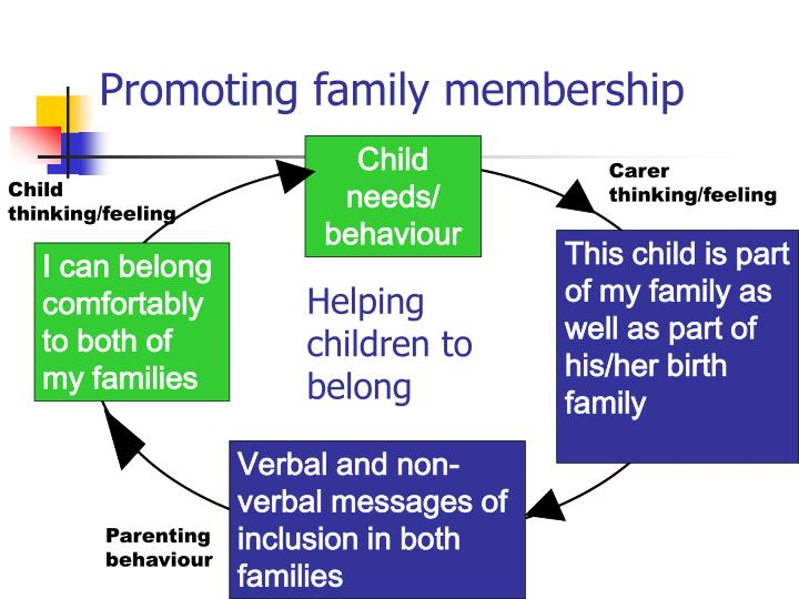 Promoting family membership