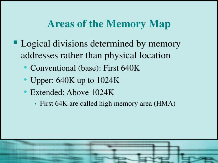 Areas of the Memory Map