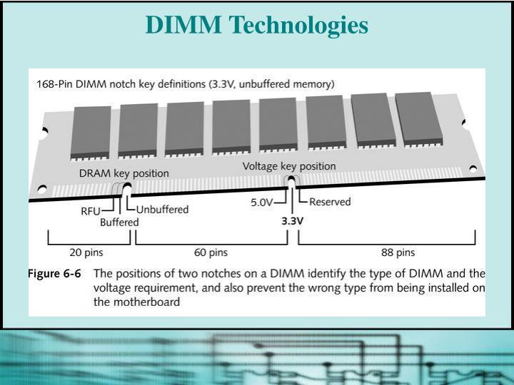 DIMM Technologies