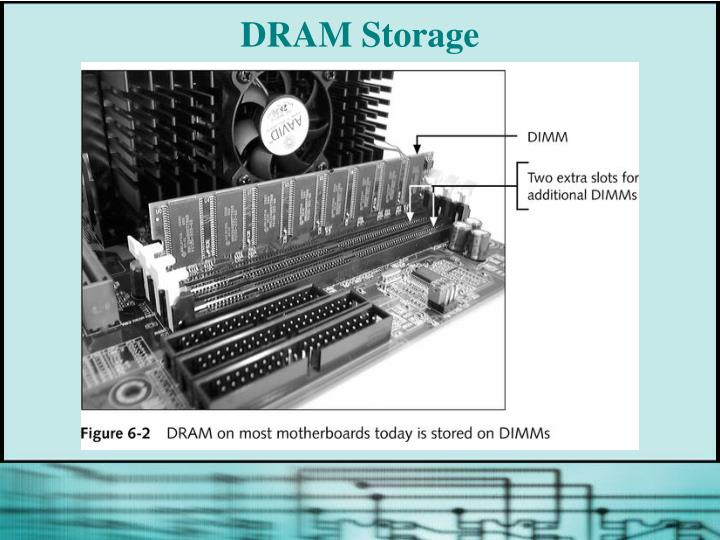 DRAM Storage