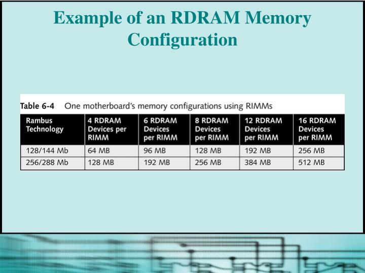 Example of an RDRAM Memory Configuration