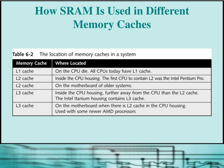 How SRAM Is Used in Different Memory Caches