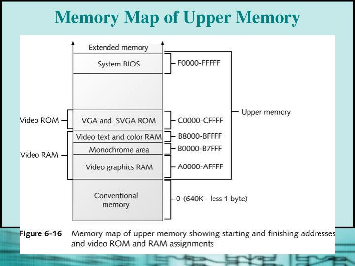 Memory Map of Upper Memory
