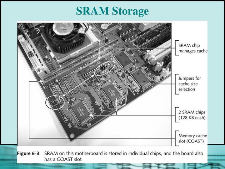 SRAM Storage