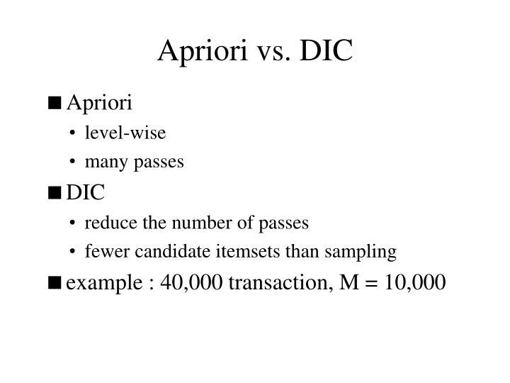 Apriori vs. DIC