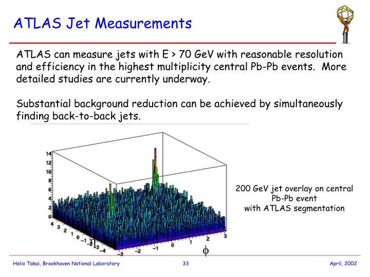 ATLAS Jet Measurements