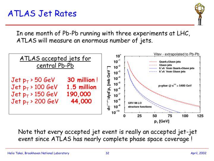 ATLAS Jet Rates