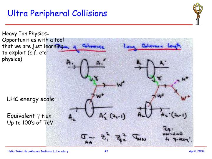 Ultra Peripheral Collisions