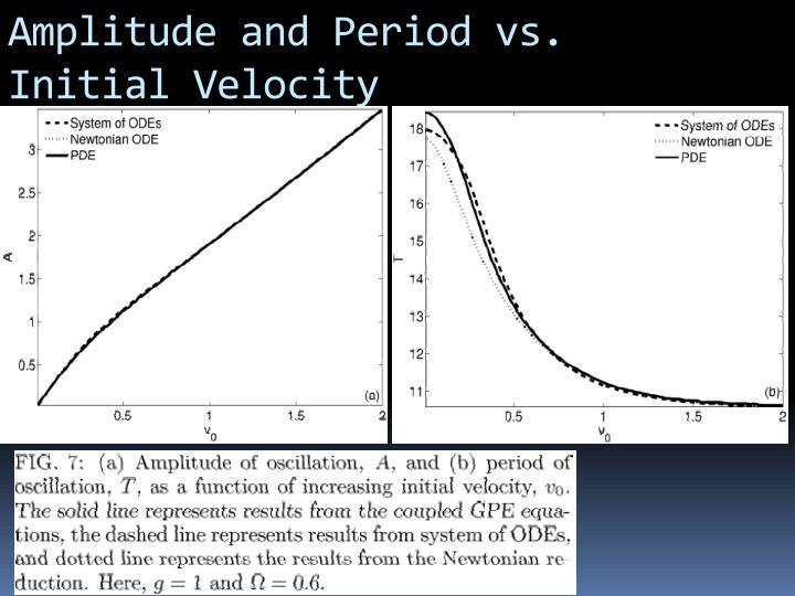 Amplitude and Period vs. Initial Velocity