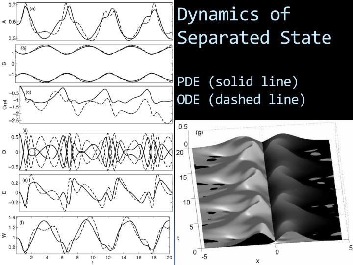 Dynamics of Separated State