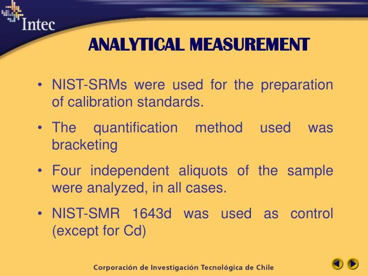 NIST-SRMs were used for the preparation of calibration standards.