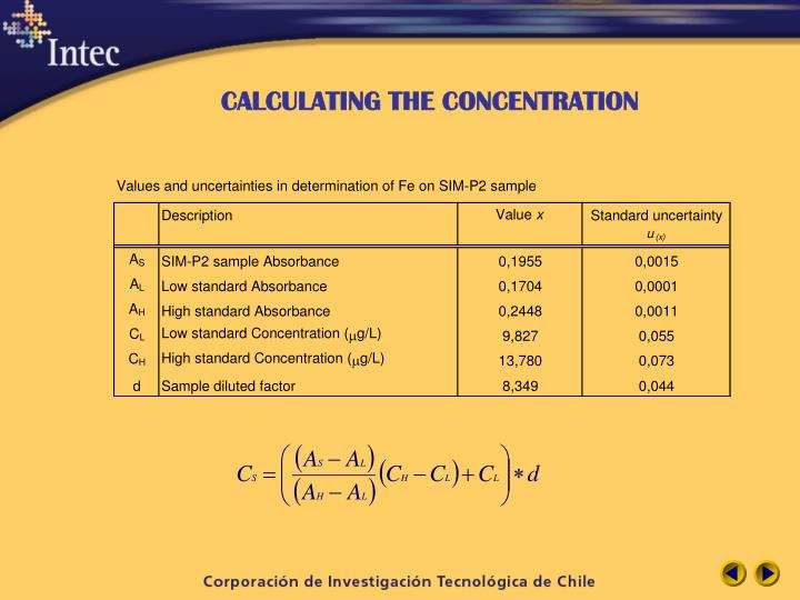 CALCULATING THE CONCENTRATION