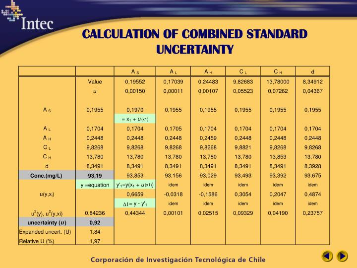 CALCULATION OF COMBINED