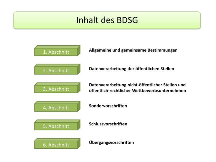 Inhalt des BDSG