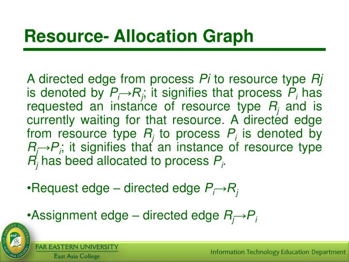 Resource- Allocation Graph