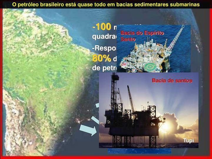 O petróleo brasileiro está quase todo em bacias sedimentares submarinas