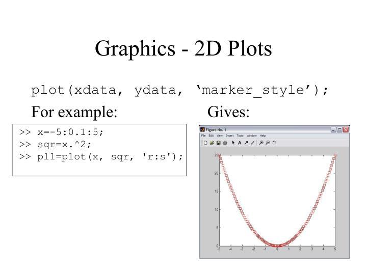 Graphics - 2D Plots