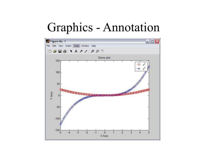 Graphics - Annotation